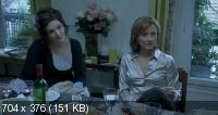 Все песни только о любви / Les Chansons d'amour (2007) DVDRip
