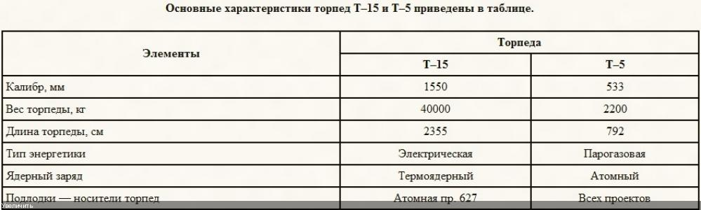 http://i42.fastpic.ru/thumb/2012/0912/62/b1d175a3d506cbd7cd17e19e607f3f62.jpeg